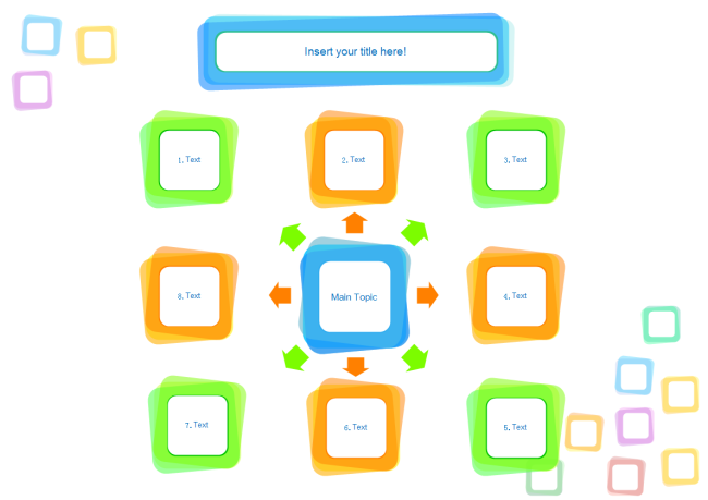 basic concept map