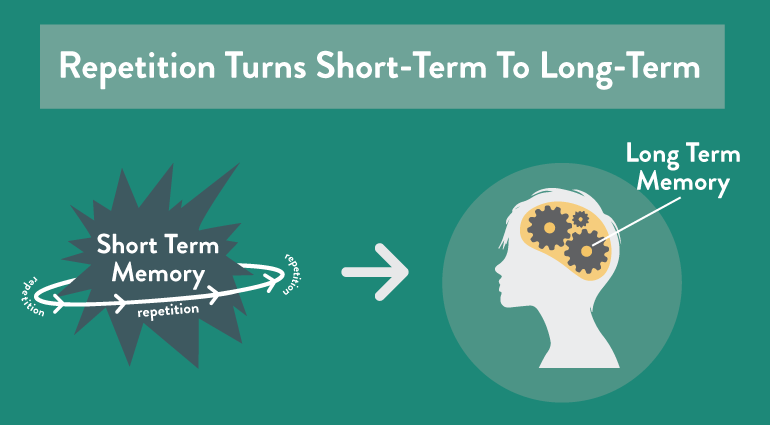 7 Study Hacks to Memorize Things Faster