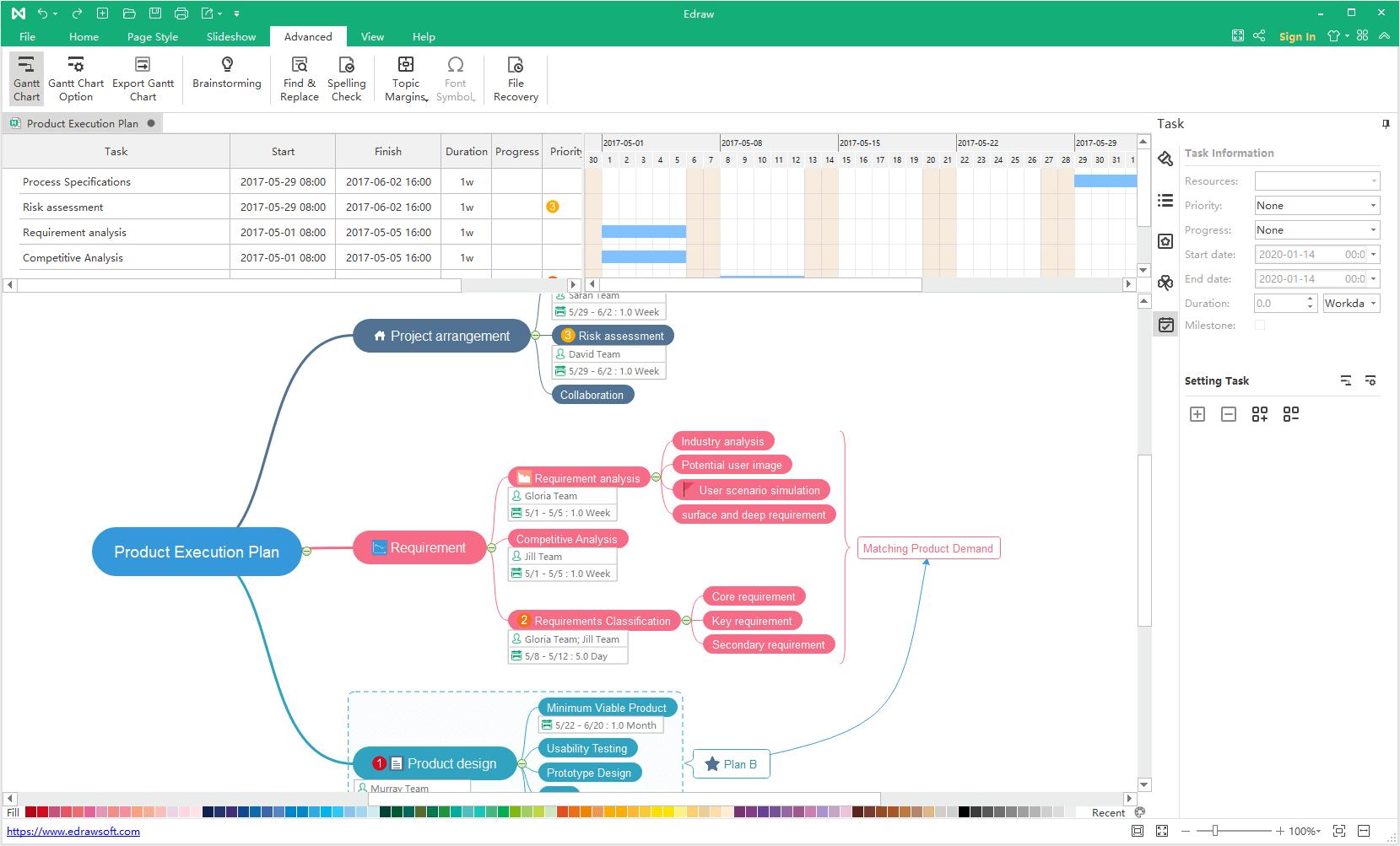 EdrawMind make gantt chart