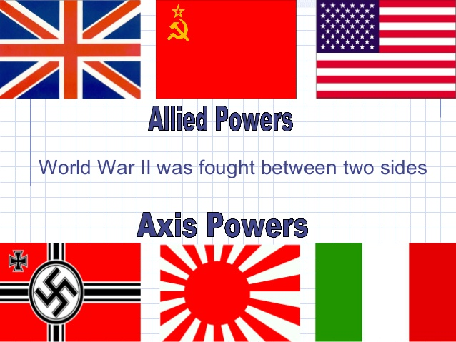 world war ii powers