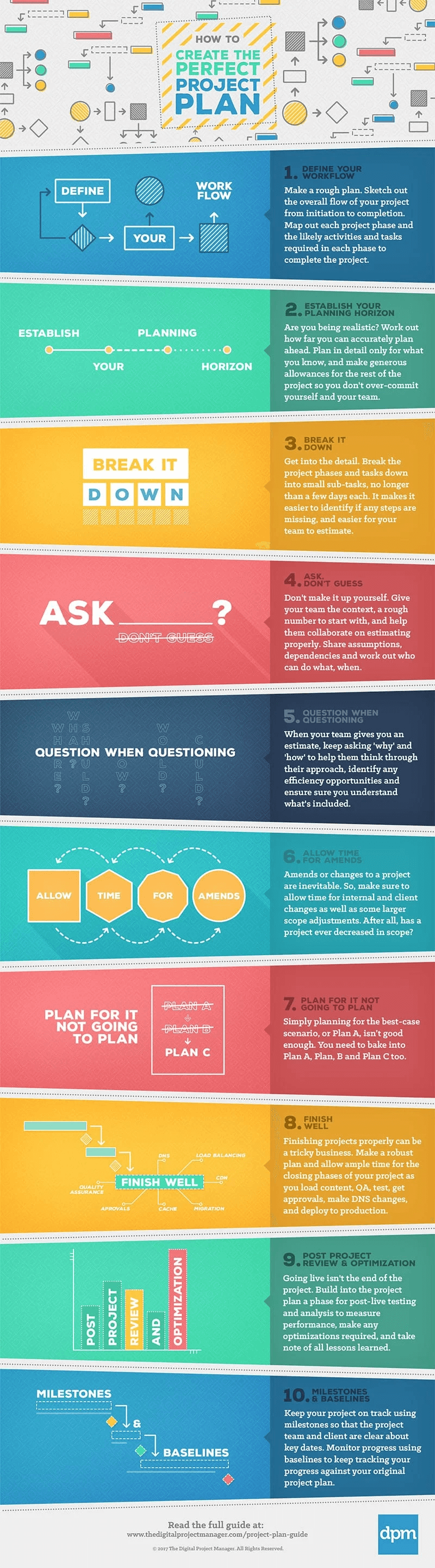 how to create the perfect project plan infographic