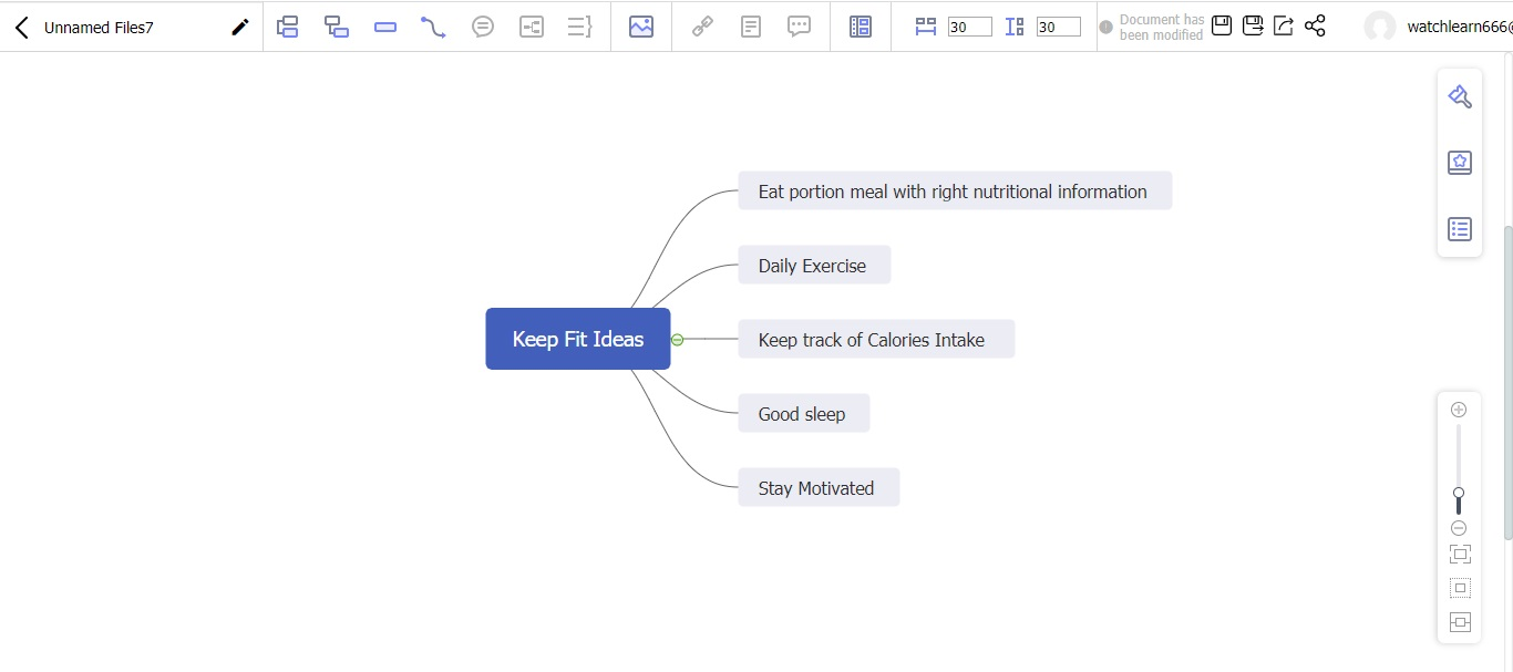keep the fit mind map