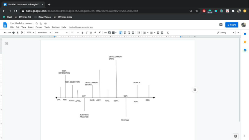 How to Create a Timeline Diagram in Google Docs