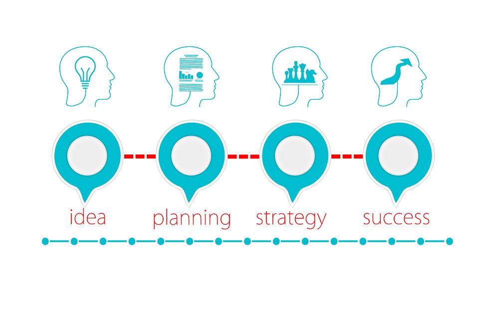 idea planning