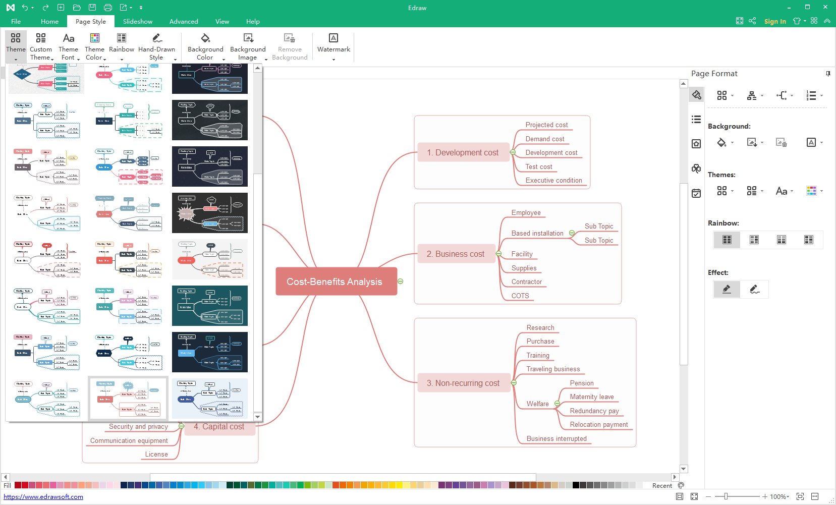 customize mind map