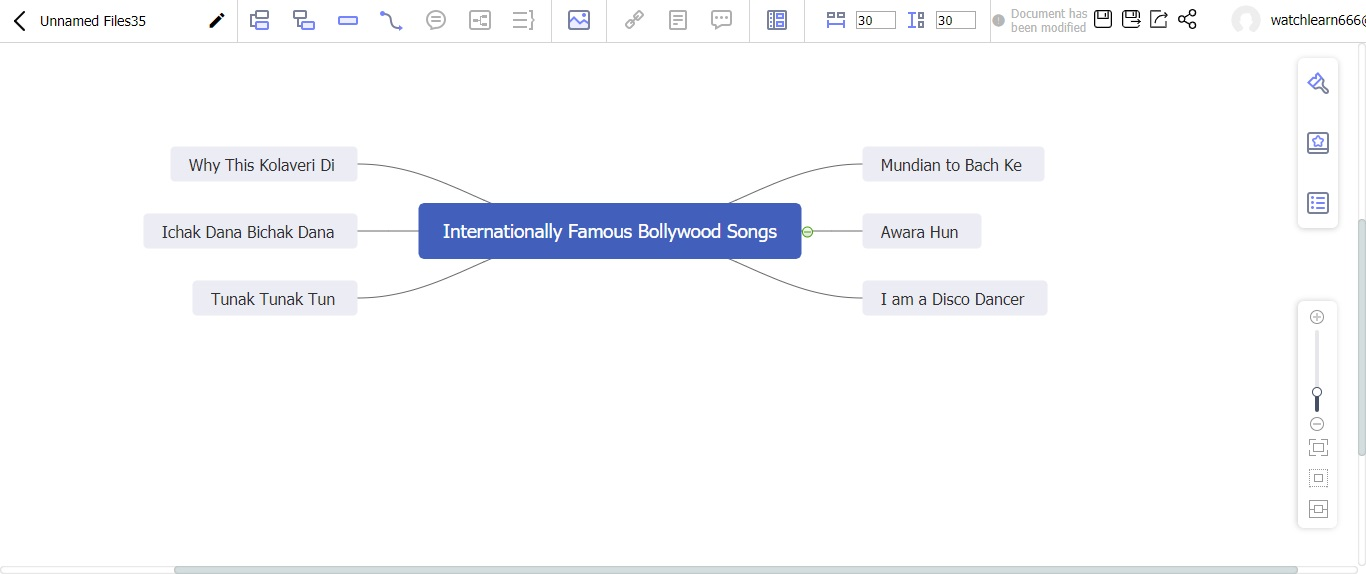 Bollywood songs mind map